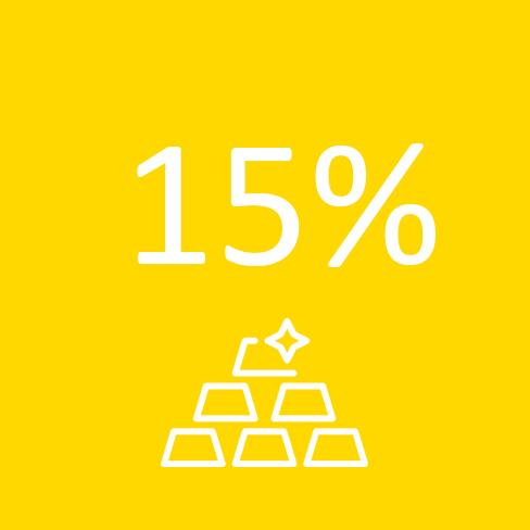 skidka-15%-big-sale