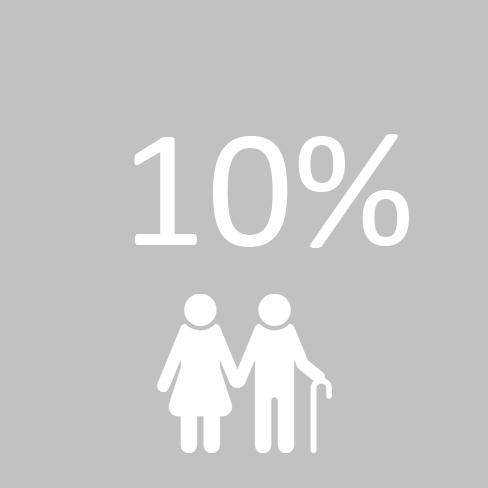 skidka-10%-old