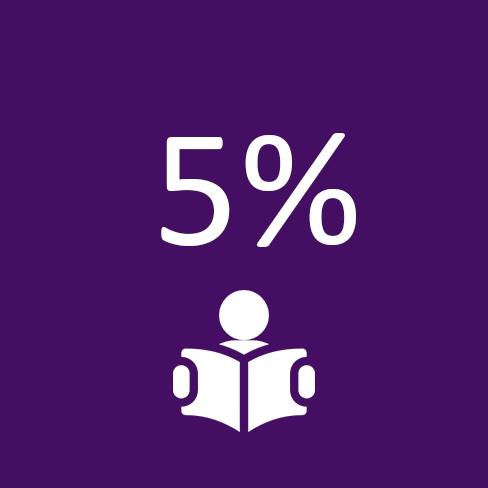 skidka-5%-student